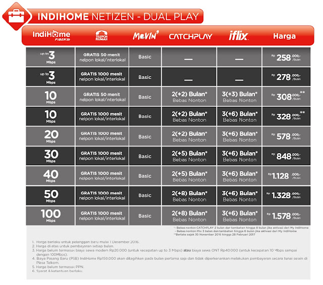 Daftar Harga Paket IndiHome 2P Terbaru 2017