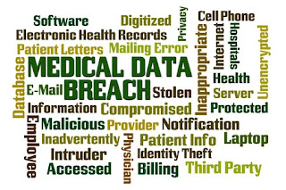 Brightsquid helps navigate the complexities of privacy compliance in healthcare