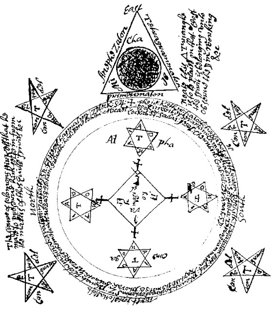 Magical circle and triangle, from Sloane 3648.