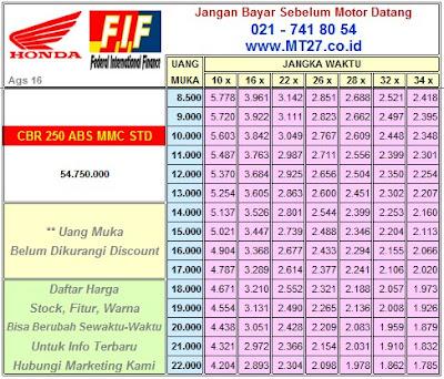 FIF Honda CBR250 MMC ABS Std