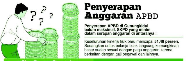 Penyerapan anggaran APBD.