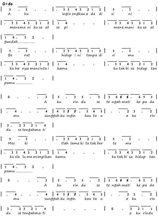 Not Angka Pianika Lagu Rindu Setengah Mati - D'Masiv