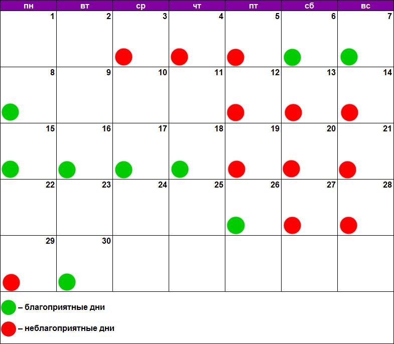 Лунный календарь лечения зубов апрель 2019