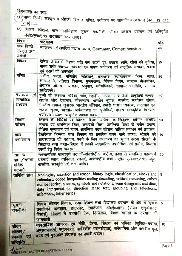 ASSISTANT TEACHERS RECRUITMENT EXAM