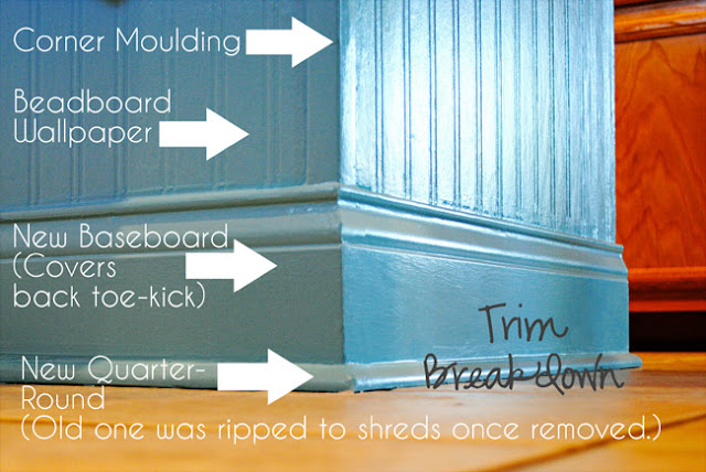 How To Install Beadboard On Kitchen Island