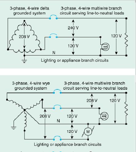NEC Article 100 - Branch Circuit Definition ~ Electrical Knowhow