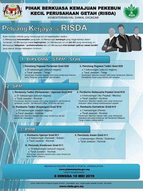 job risda 2019