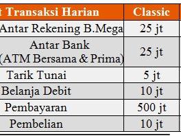 Informasi Kartu Mega Pass dari Bank Mega