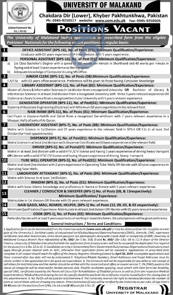 University of Malakand (UoM) Jobs 2019