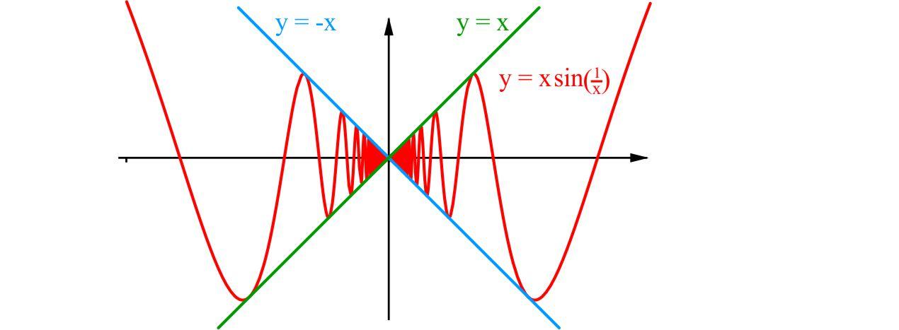 Teorema Apit