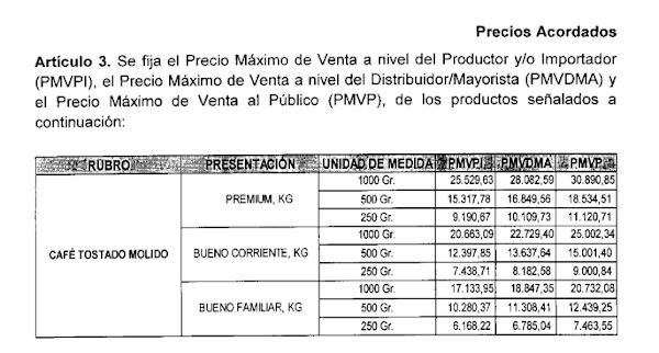"""Descargue en PDF Providencia administrativa N° 074/2017 adecuación de """"PRECIO JUSTO  CAFÉ TOSTADO MOLIDO"""""""