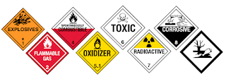 exemplos rotulos de risco