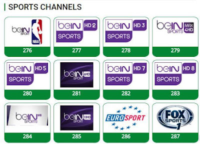 TStv-Sports-Channels-list