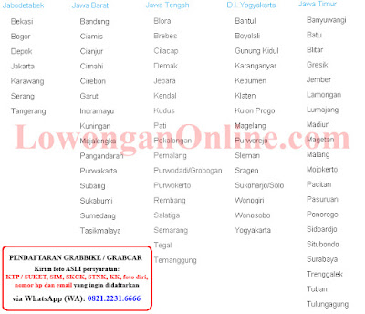 Daftar Kota GRAB Pulau Jawa