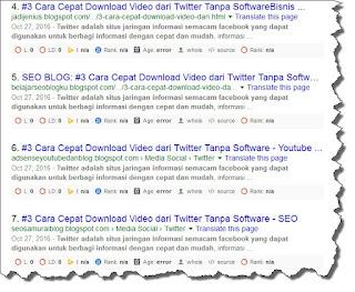 Kesal memang ketika tanpa sengaja melaksanakan pencarian google untuk mengecek posisi artikel 2 Cara Praktis Mengetahui Blog yang copy paste Artikel blog kita