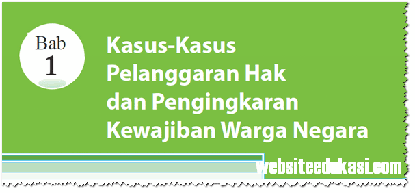 Materi Pkn Kelas 12 Sma/Smk K13 Revisi 2018 - Portal ...
