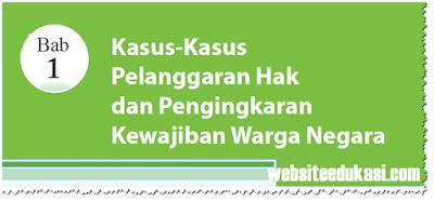 Materi PKn Kelas 12 SMA/SMK K13 Revisi 2018