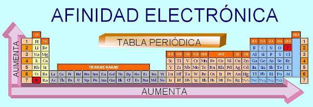 Historia de la tabla periodica radio atmico urtaz Choice Image