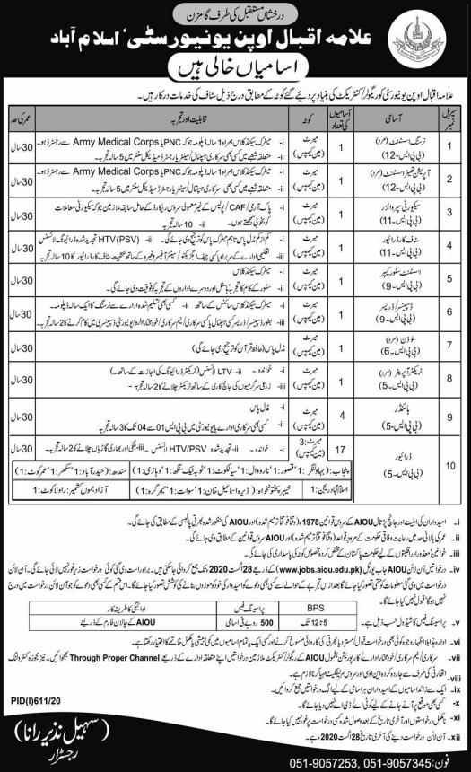 Allama Iqbal Open University Jobs 2020