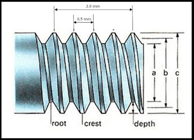 Bagian Bagian Mikrometer Sekrup Beserta Fungsi Gambar Autoexpose