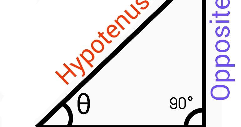 Basic of Trigonometric ratios in hindi - Maths Tricks in Hindi