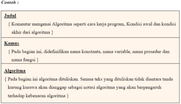 Algoritma Dan Pemrograman Dengan Menggunakan C Cerdas Komputer
