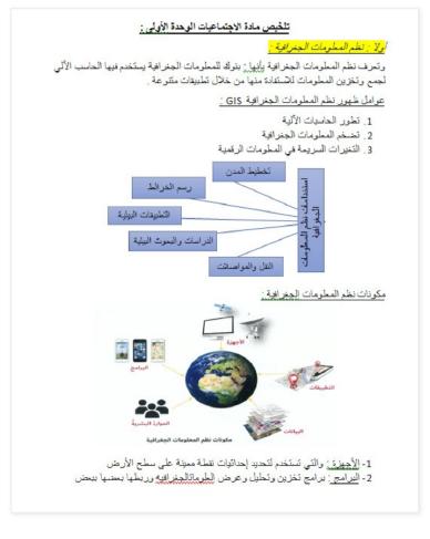 ملخص الوحدة الاولي في الدراسات الاجتماعية والتربية الوطنية للصف السابع