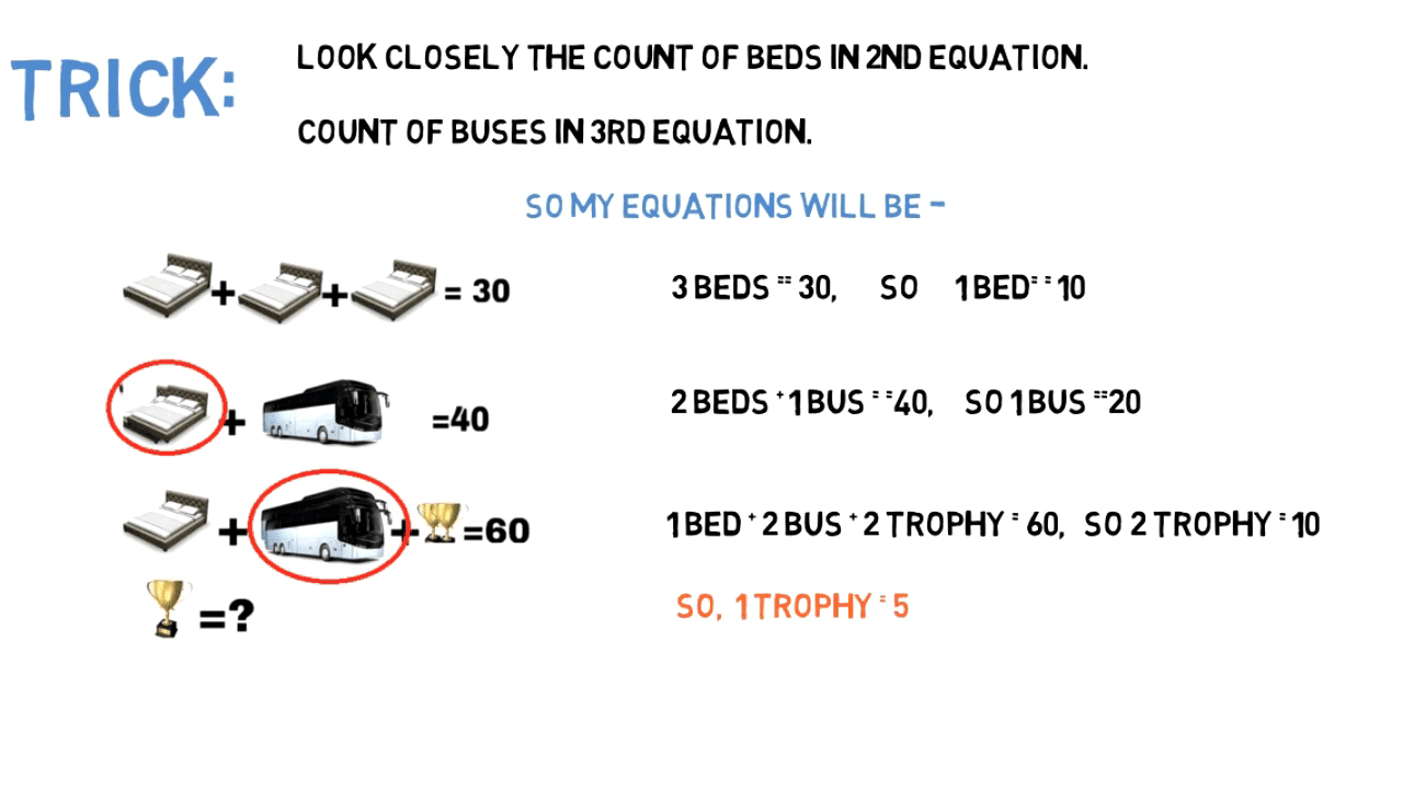 Bed Bus Trophy Maths Puzzles Brain Teasers With Answers | Funny Jokes: