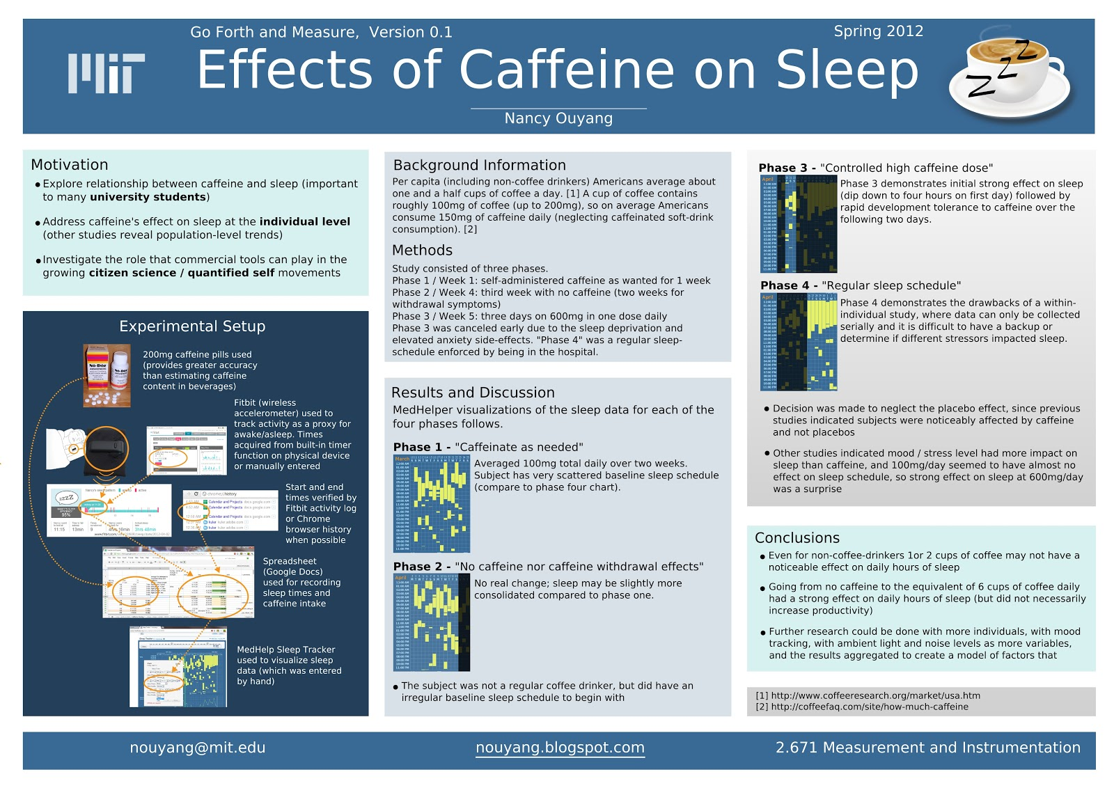 Caffeine S Impact On Sleep Inkscape A0 Scientific Poster Draft