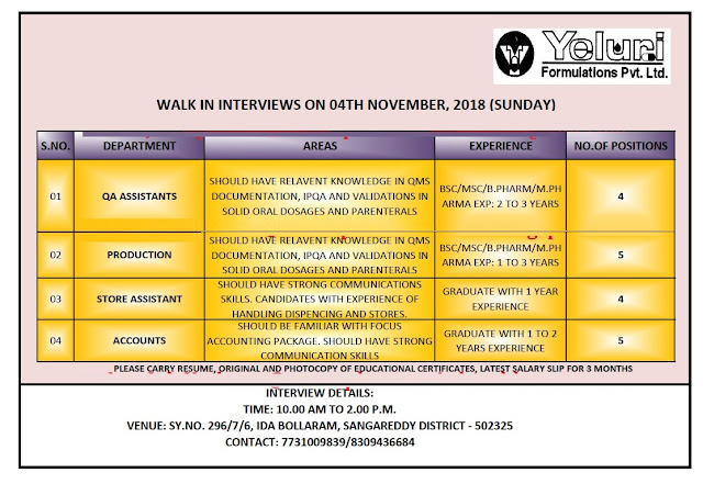 Yeluri Formulations Pvt. Ltd Walk In for Multiple Positions at 4 November