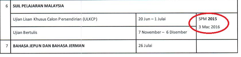 Tarikh Rasmi Keputusan SPM 2015