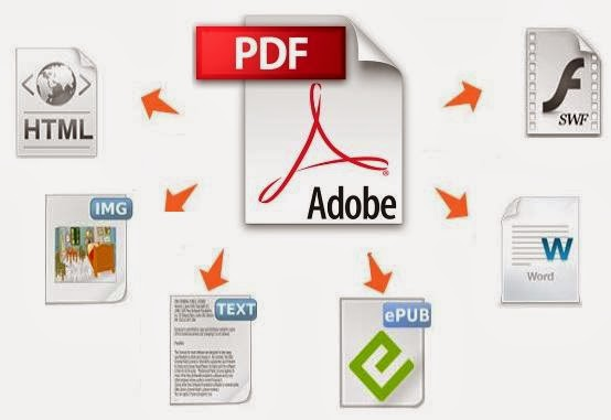 How to Convert Your Email Messages or Documents into PDF Files