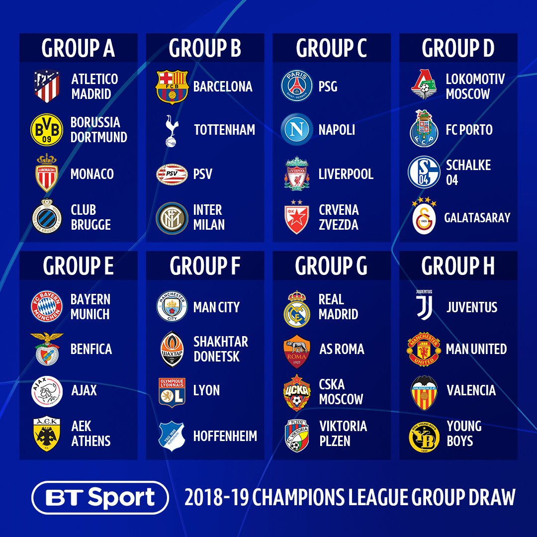 All You Need To Know About The Champions League In 2018 19 Season