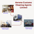 Aerona Customs Clearing Agents Ltd