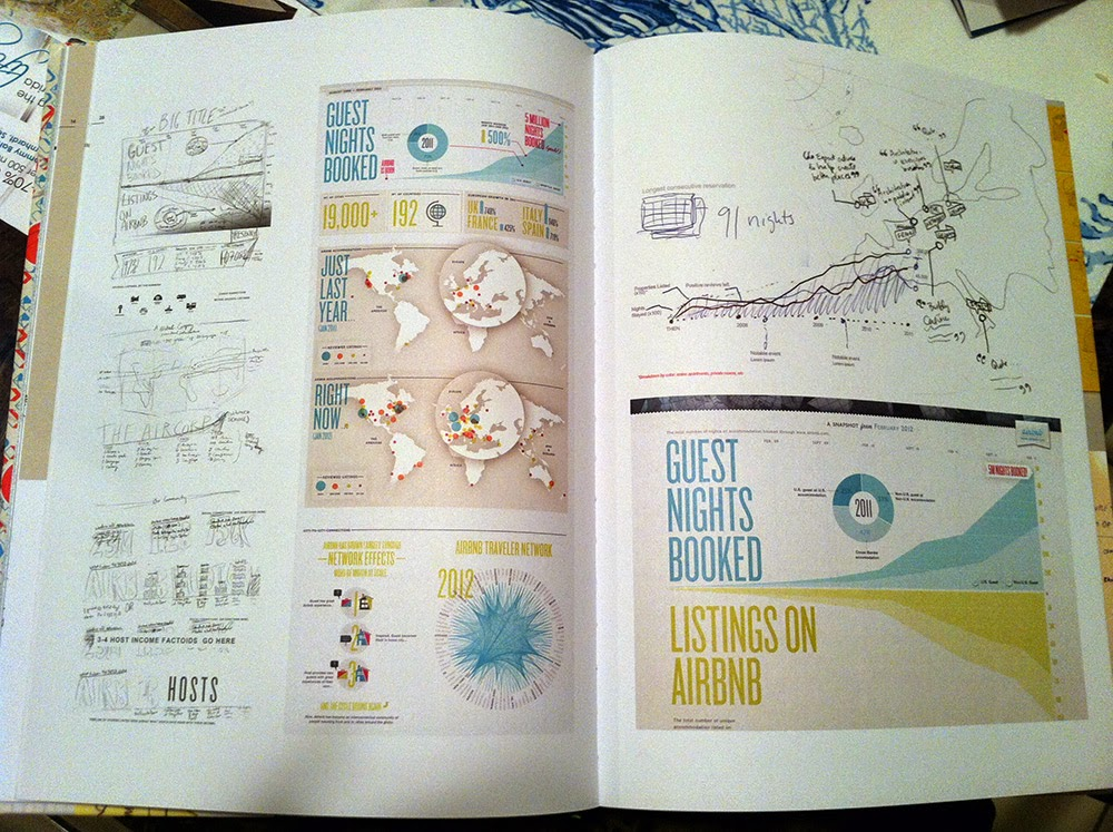 Infographic designers sketchbook