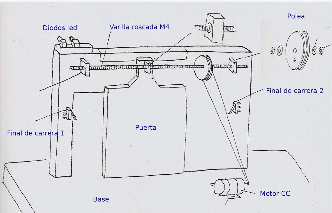 Proyectos de tecnolog a puerta corredera - Mecanismo puerta corredera ...