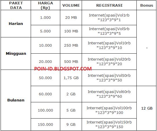 Paket Volume Based
