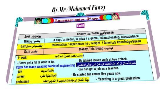 مذكرة الملاحظات اللغوية لغة انجليزية 3 ثانوي ترم أول 2019 مستر محمد فوزي – موقع مدرستي