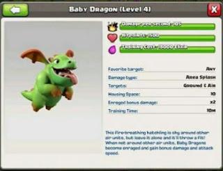 Statistik Baby Dragon