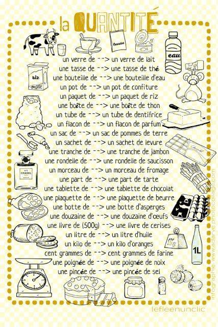 Wyrażanie ilości - gramatyka 1 - Francuski przy kawie