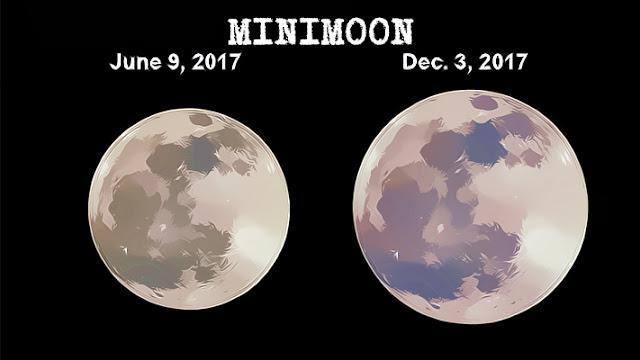 "Berkebalikan dengan fenomena ""supermoon"", fenomena ""minimoon"" akan memperlihatkan bulan lebih kerdil dan lebih redup."