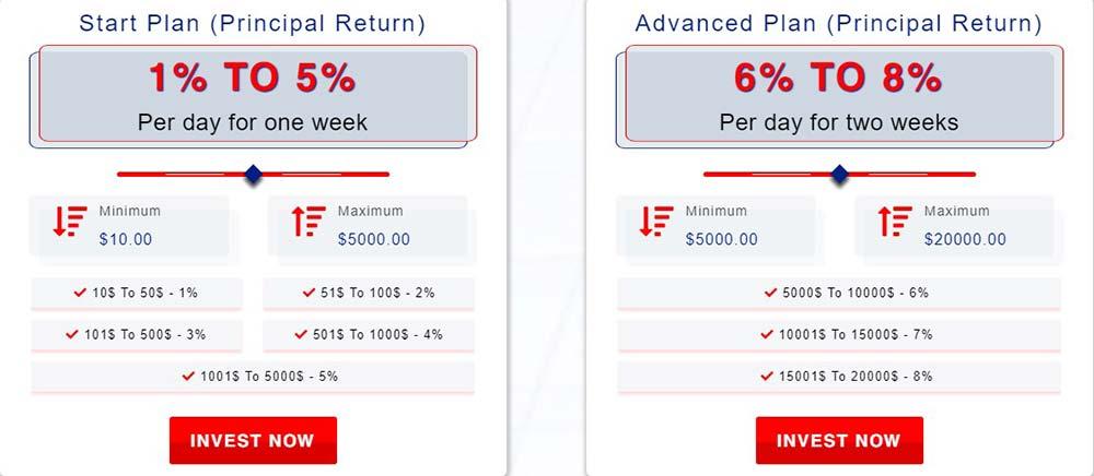 Инвестиционные планы Paysh Limited