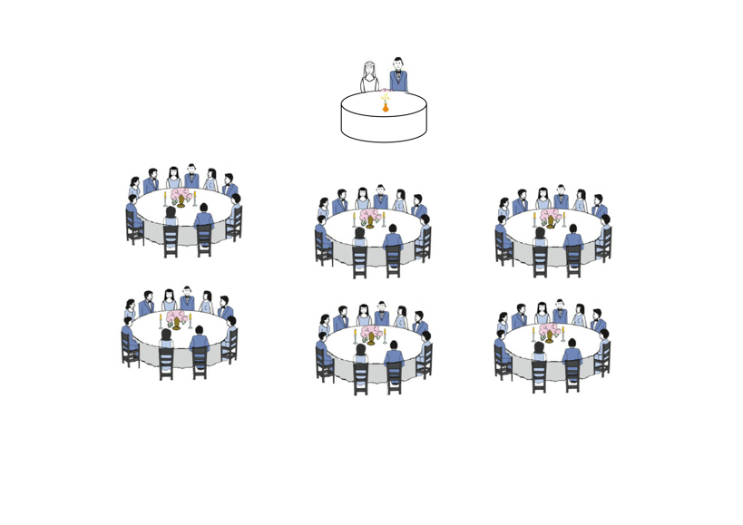 Matrimonio e un tocco di classe disposizione dei tavoli for La forma tavoli