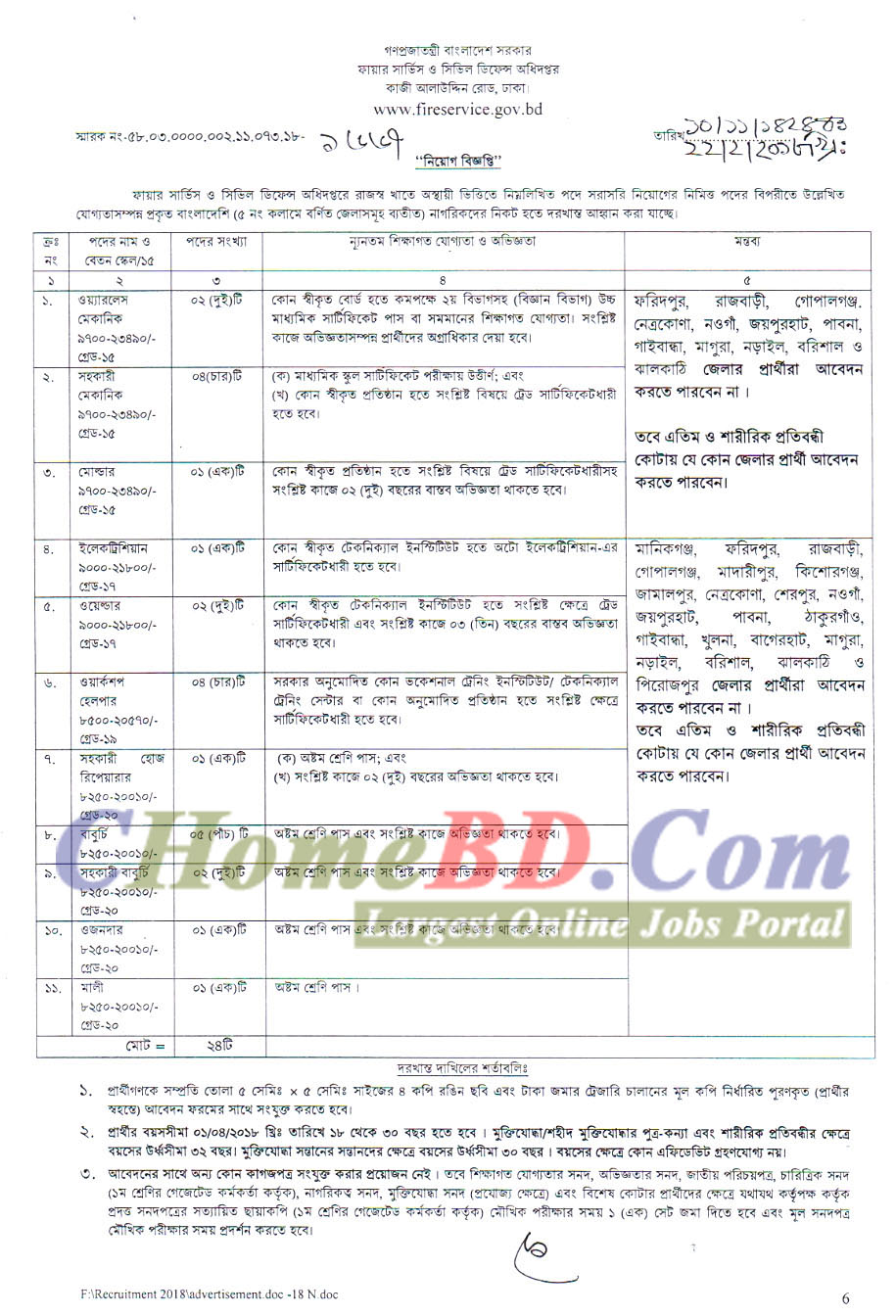 Bangladesh Fire Service and Civil Defense Service Job Circular