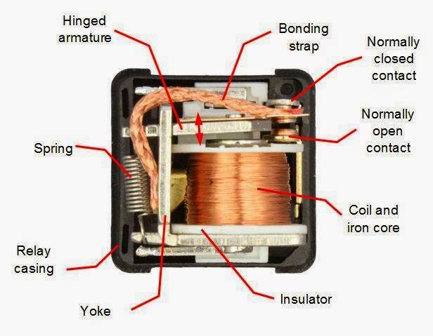Inside Of Automotive Relay