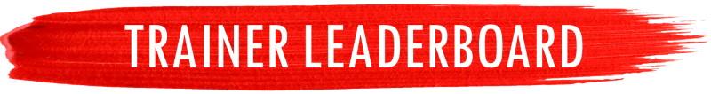 Trainer Leaderboard
