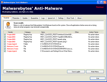 Malwarebytes anti virus تطبيق