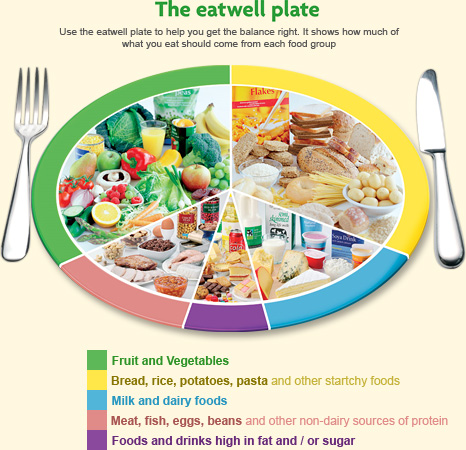 What's in a Cystic Fibrosis-Friendly Diet?