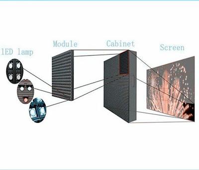 Cung cấp lắp đặt màn hình led p4 chính hãng tại Vũng Tàu