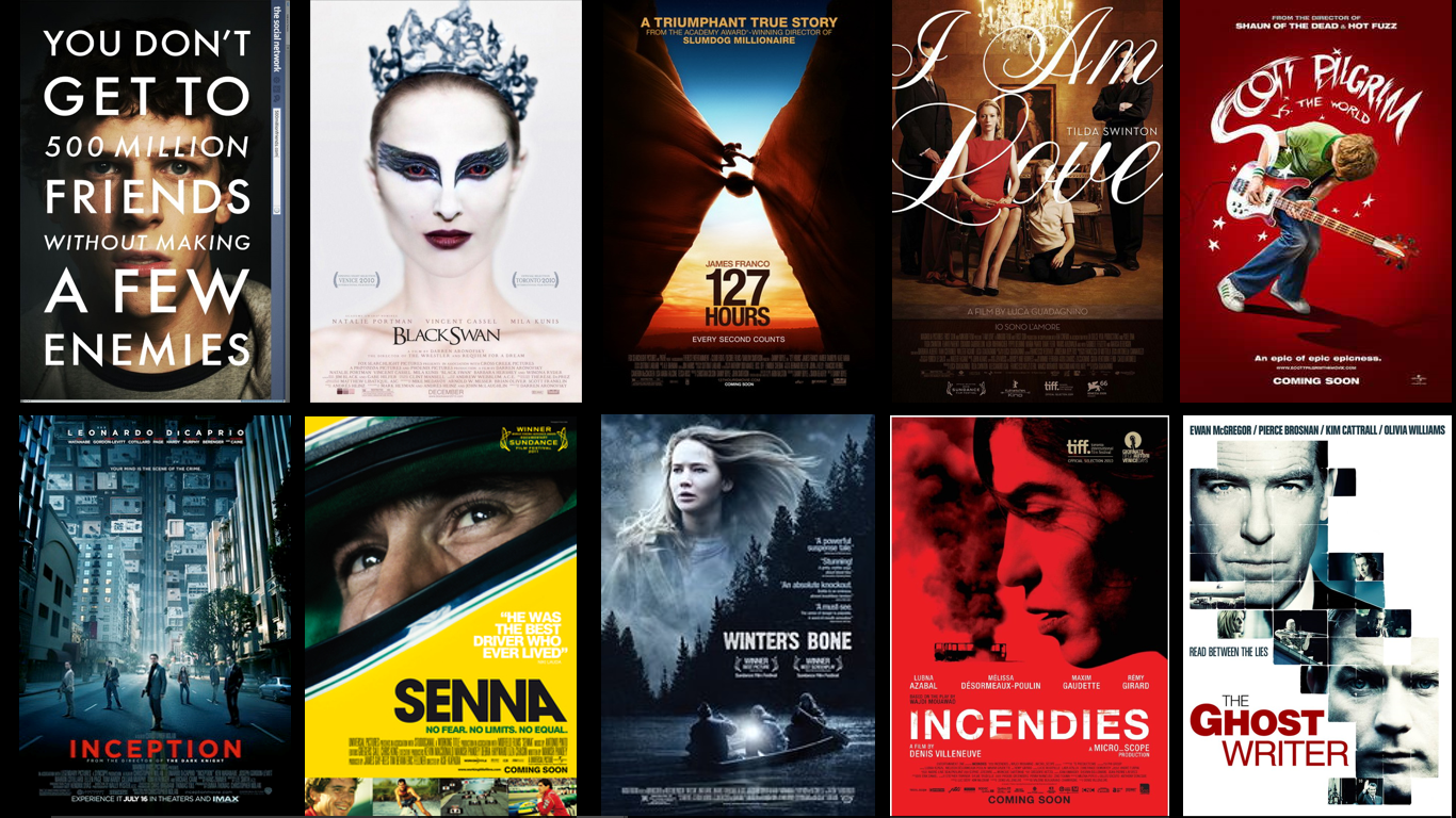 Film Fanatic: Top Ten Movies of 2010